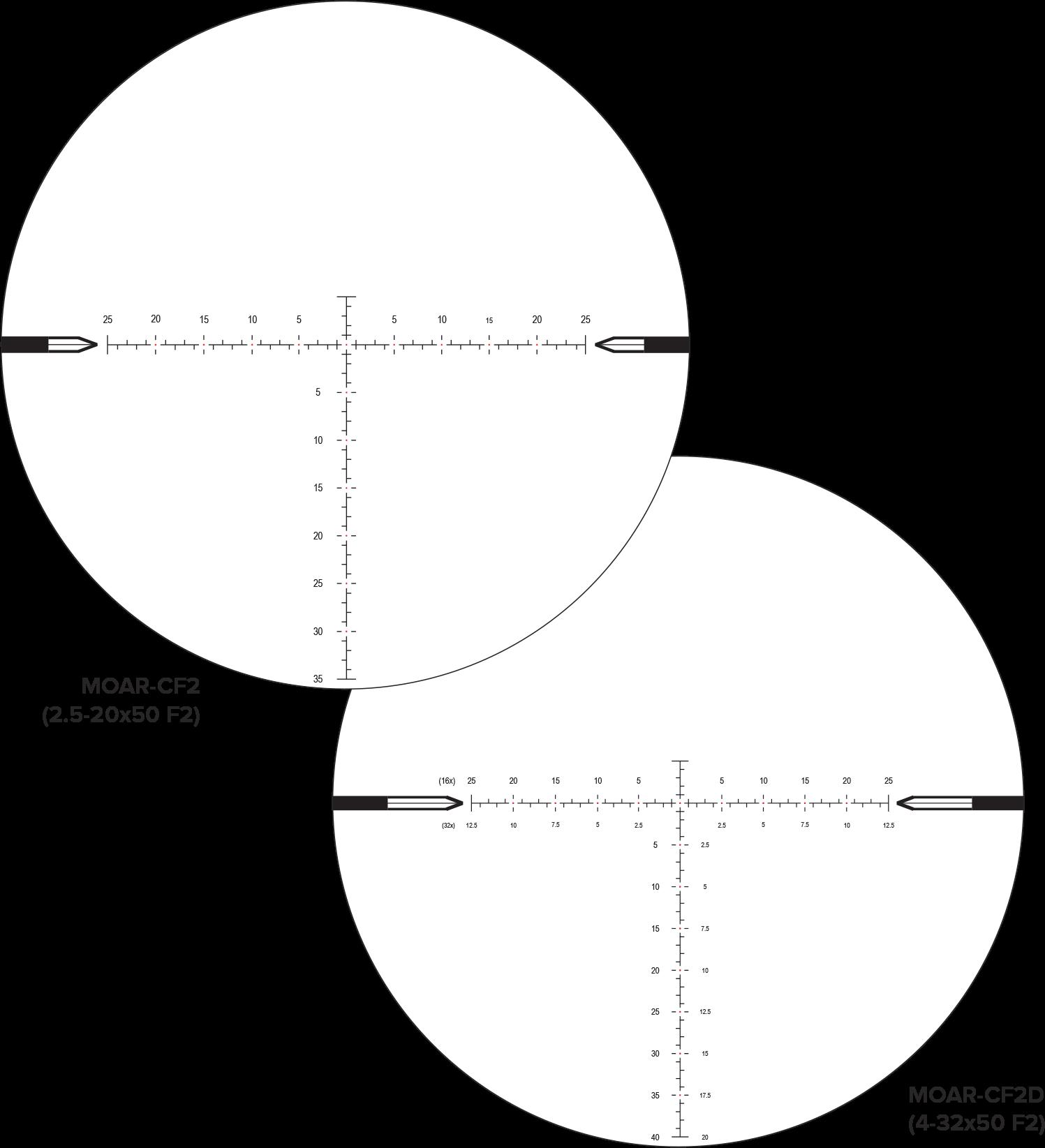 Reticle_Images - MOAR-CF2_MOARCF2D_Combined