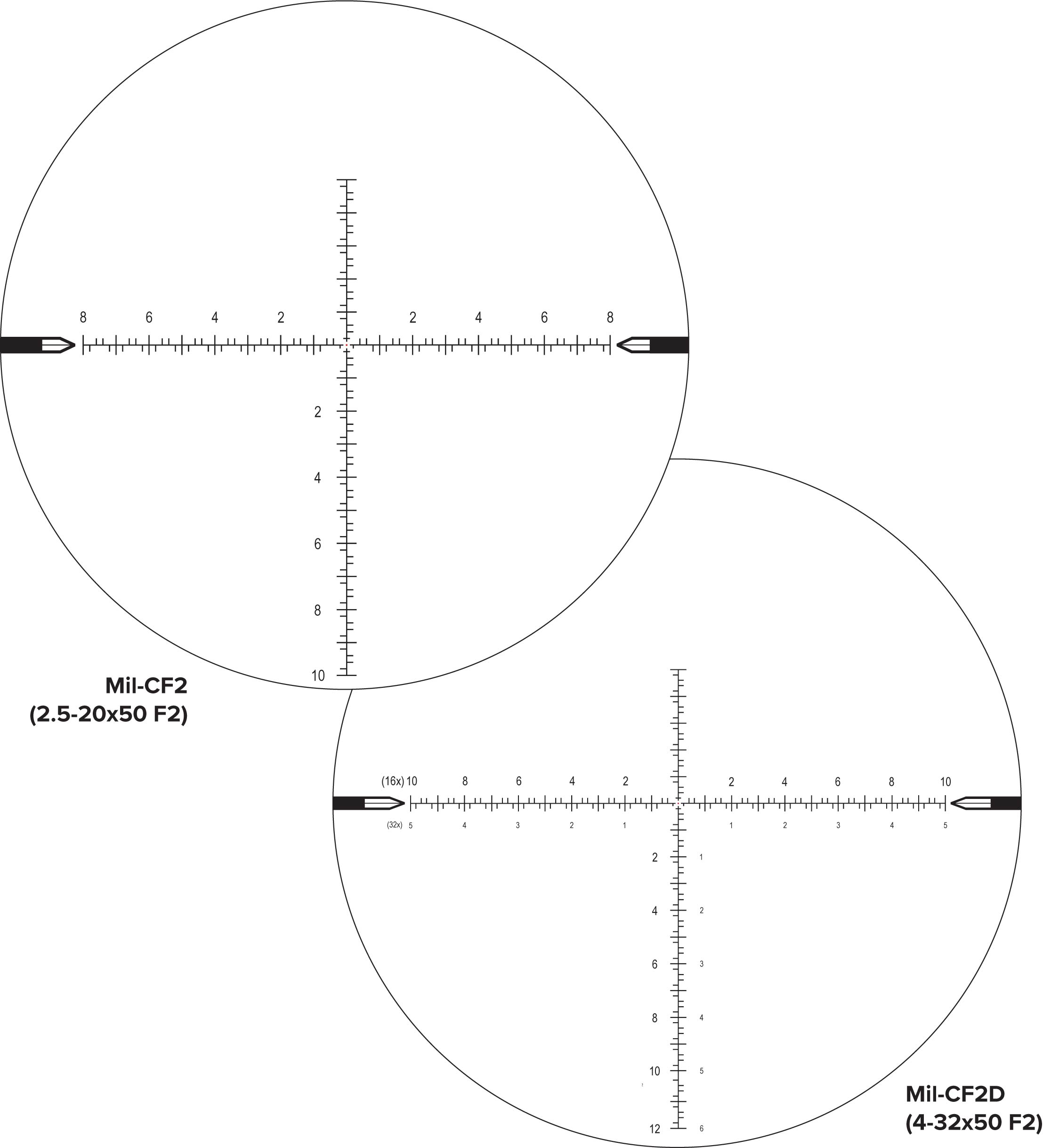Reticle_Images - NF_MIL-CF2_Reticle