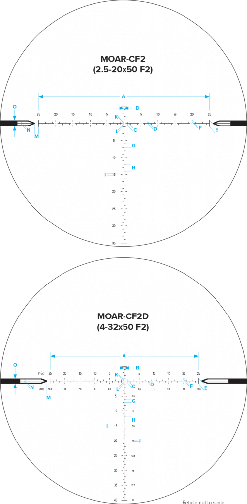 Reticle_Spec_Sheets - MOAR-CF2_MOARCF2D_Combined_Dimensions